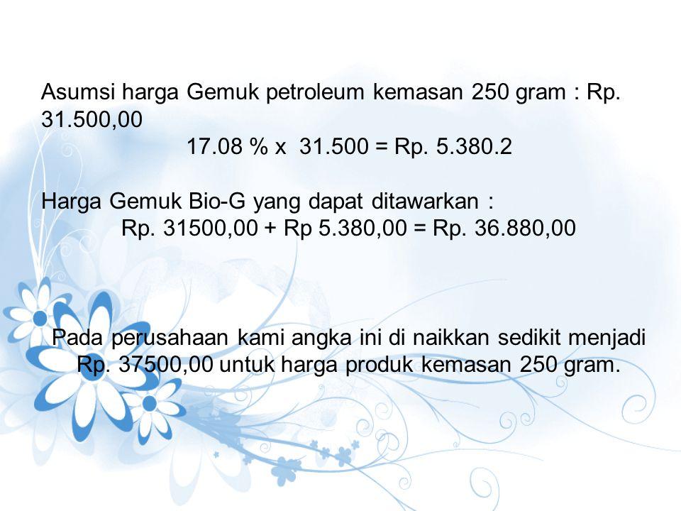 Asumsi harga Gemuk petroleum kemasan 250 gram : Rp. 31.500,00 17.08 % x 31.500 = Rp. 5.380.2 Harga Gemuk Bio-G yang dapat ditawarkan : Rp. 31500,00 +