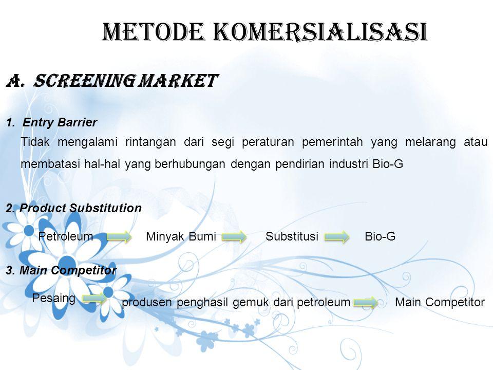 Metode komersialisasi A.SCreeniNG MARKET 1. Entry Barrier Tidak mengalami rintangan dari segi peraturan pemerintah yang melarang atau membatasi hal-ha