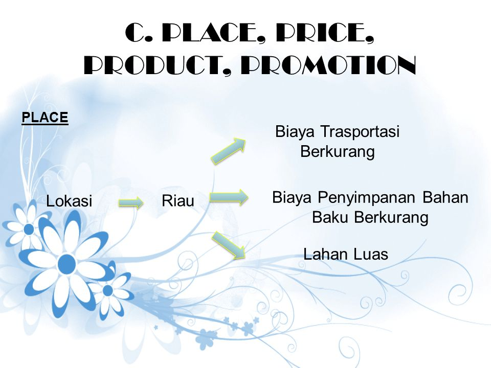 C. PLACE, PRICE, PRODUCT, PROMOTION PLACE Lokasi Riau Biaya Trasportasi Berkurang Biaya Penyimpanan Bahan Baku Berkurang Lahan Luas
