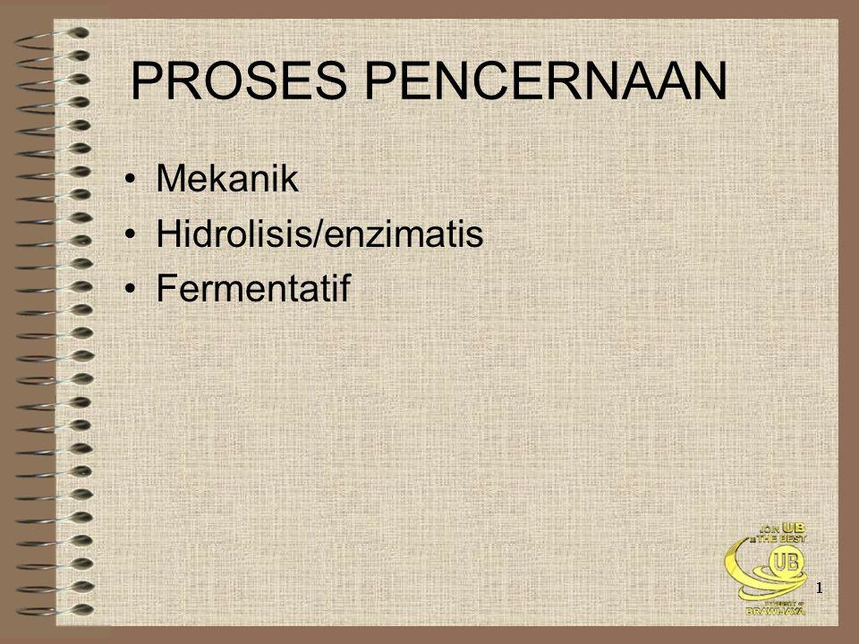 PROSES PENCERNAAN Mekanik Hidrolisis/enzimatis Fermentatif