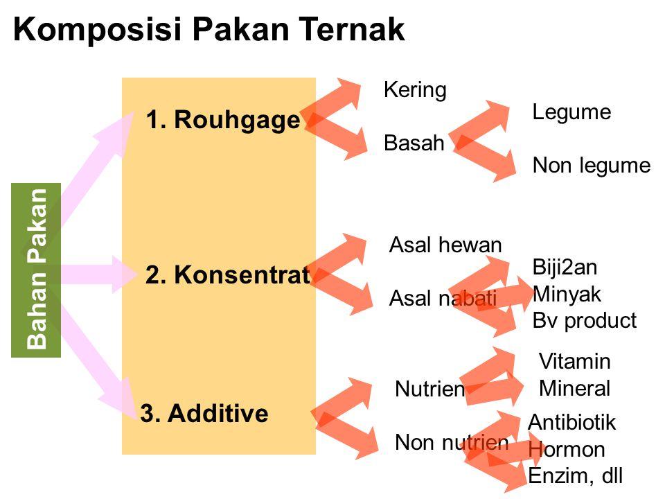 Komposisi Pakan Ternak 1. Rouhgage 2. Konsentrat Kering Basah 3. Additive Bahan Pakan Asal hewan Asal nabati Nutrien Non nutrien Legume Non legume Bij