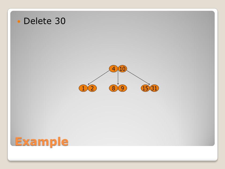 Example Delete 30 104 89121531