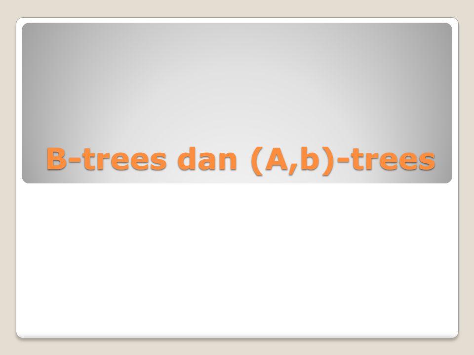 B-trees dan (A,b)-trees