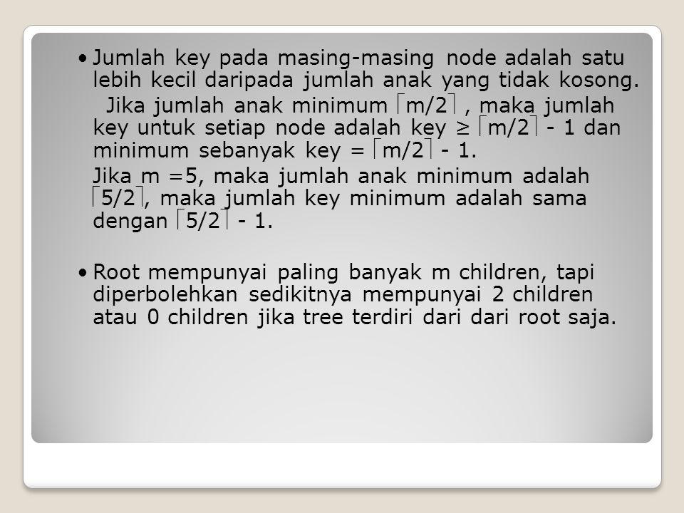 Jumlah key pada masing-masing node adalah satu lebih kecil daripada jumlah anak yang tidak kosong. Jika jumlah anak minimum m/2, maka jumlah key unt