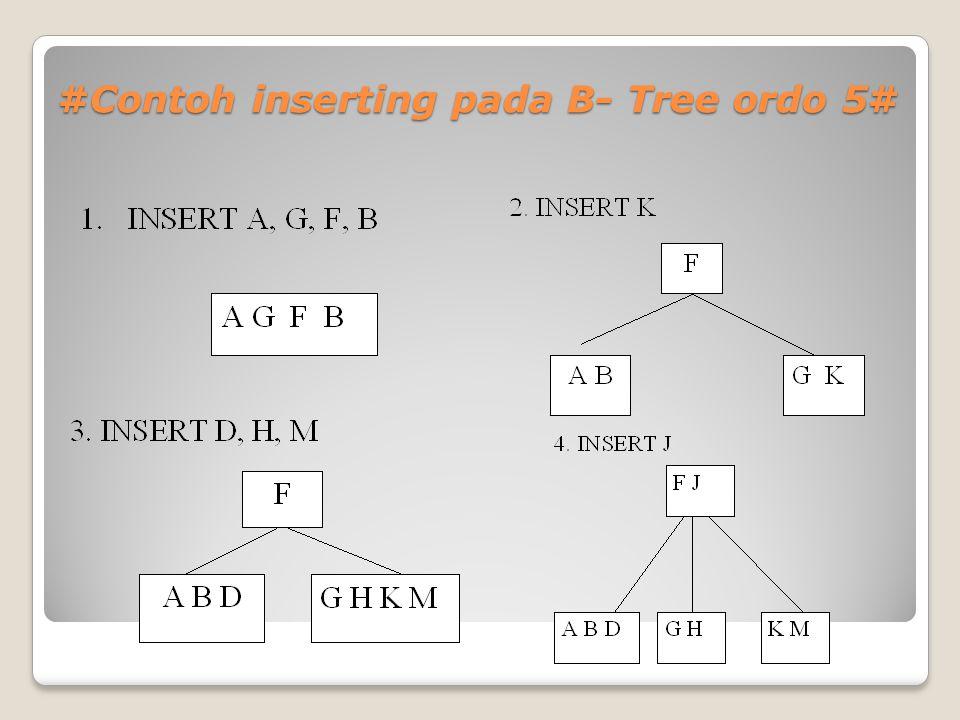 #Contoh inserting pada B- Tree ordo 5#