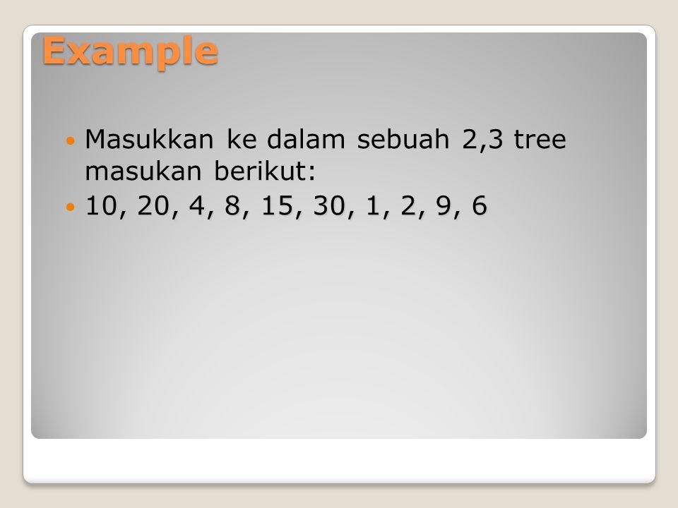 Example Masukkan ke dalam sebuah 2,3 tree masukan berikut: 10, 20, 4, 8, 15, 30, 1, 2, 9, 6 10, 20, 4, 8, 15, 30, 1, 2, 9, 6