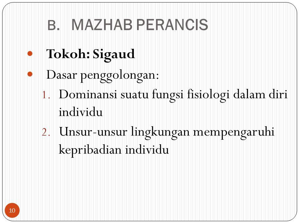 B. MAZHAB PERANCIS Tokoh: Sigaud Dasar penggolongan: 1. Dominansi suatu fungsi fisiologi dalam diri individu 2. Unsur-unsur lingkungan mempengaruhi ke