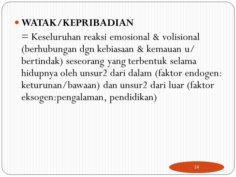 WATAK/KEPRIBADIAN = Keseluruhan reaksi emosional & volisional (berhubungan dgn kebiasaan & kemauan u/ bertindak) seseorang yang terbentuk selama hidup