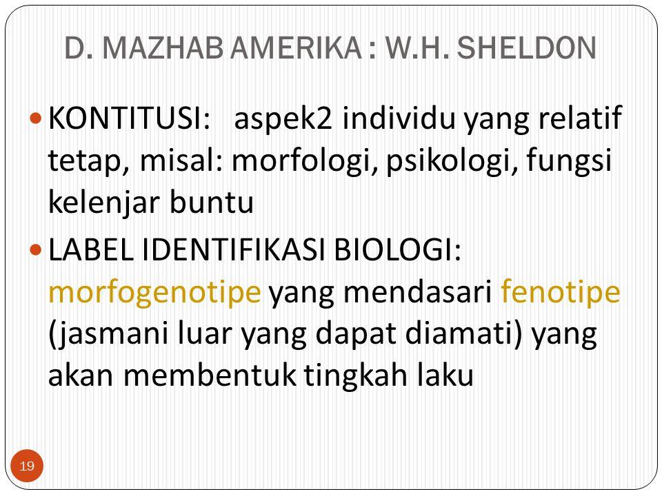 D. MAZHAB AMERIKA : W.H. SHELDON KONTITUSI: aspek2 individu yang relatif tetap, misal: morfologi, psikologi, fungsi kelenjar buntu LABEL IDENTIFIKASI