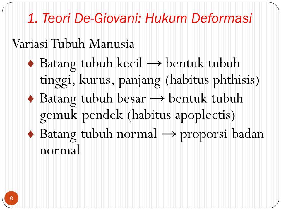 2.Tipologi Viola a.