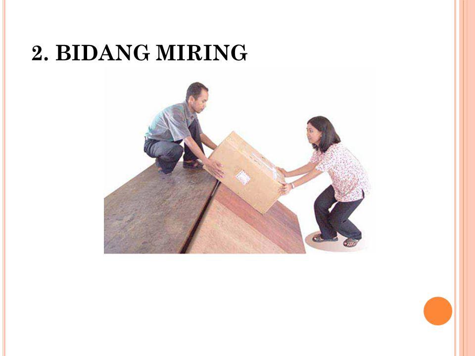 2. BIDANG MIRING
