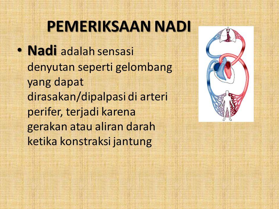 PEMERIKSAAN NADI Nadi Nadi adalah sensasi denyutan seperti gelombang yang dapat dirasakan/dipalpasi di arteri perifer, terjadi karena gerakan atau ali