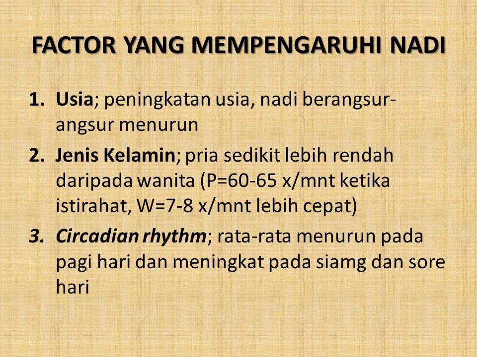 FACTOR YANG MEMPENGARUHI NADI 1.Usia; peningkatan usia, nadi berangsur- angsur menurun 2.Jenis Kelamin; pria sedikit lebih rendah daripada wanita (P=6