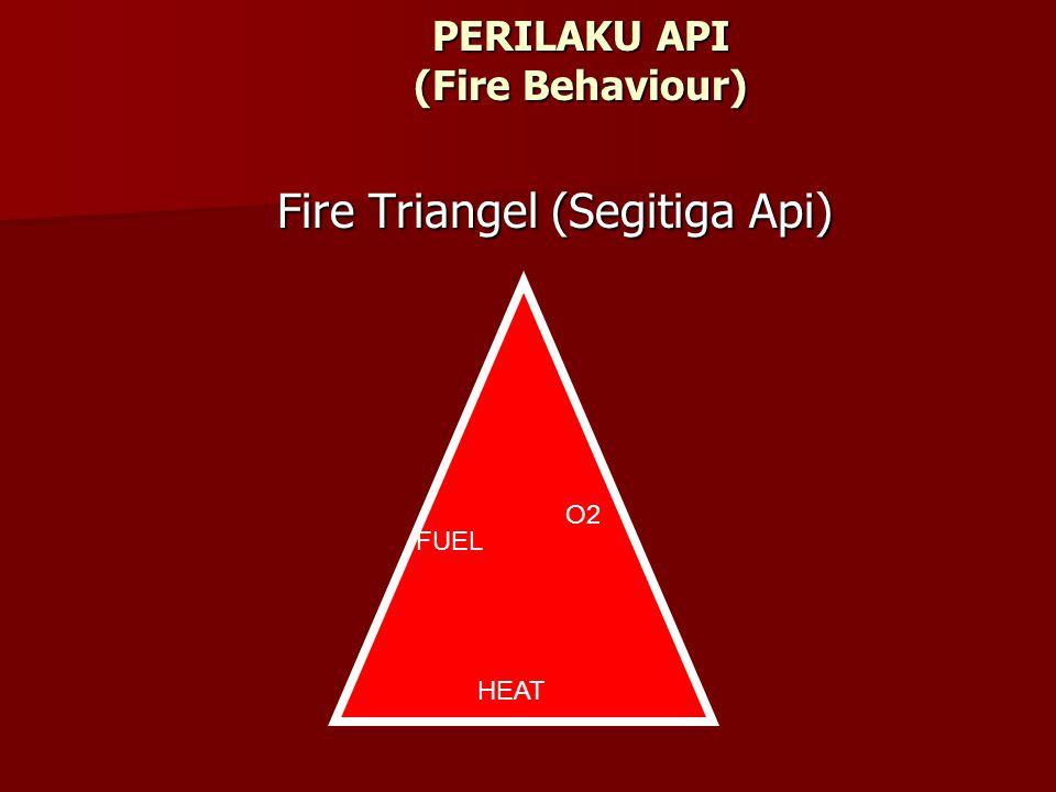 PERILAKU API (Fire Behaviour) Fire Triangel (Segitiga Api) O2 HEAT FUEL