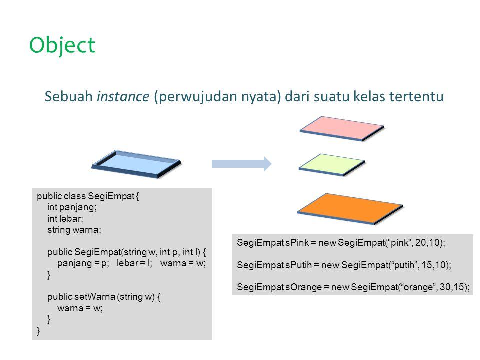 Object Sebuah instance (perwujudan nyata) dari suatu kelas tertentu public class SegiEmpat { int panjang; int lebar; string warna; public SegiEmpat(string w, int p, int l) { panjang = p; lebar = l; warna = w; } public setWarna (string w) { warna = w; } SegiEmpat sPink = new SegiEmpat( pink , 20,10); SegiEmpat sPutih = new SegiEmpat( putih , 15,10); SegiEmpat sOrange = new SegiEmpat( orange , 30,15);