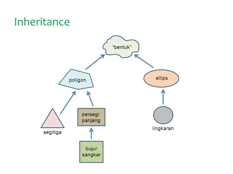 "Inheritance ""bentuk"" poligon ellips lingkaran persegi panjang segitiga bujur sangkar"