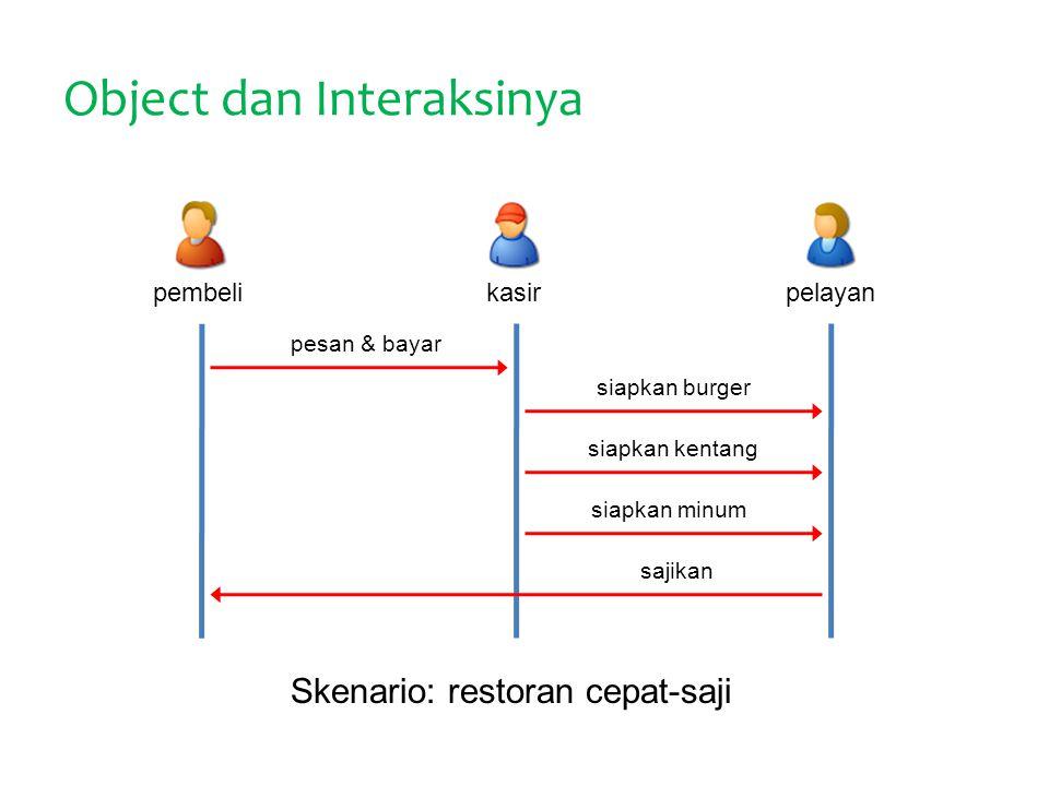 Object dan Representasi Lingkup Permasalahan Object dan interaksinya dapat digunakan untuk merepresentasikan lingkup permasalahan  Object merepresentasikan entitas-entitas yang dianggap penting dalam skenario permasalahan  Interaksi antar object menggambarkan bentuk-bentuk relasi antar entitas di dalam skenario permasalahan OO sebagai tool untuk memodelkan sistem di dunia nyata (tujuan bahasa Simula-67)  setiap sistem selalu dapat digambarkan melalui object-object penyusunnya dan bagaimana object-object tersebut saling berinteraksi Dalam software engineering: OO analysis  OO design  OO programming
