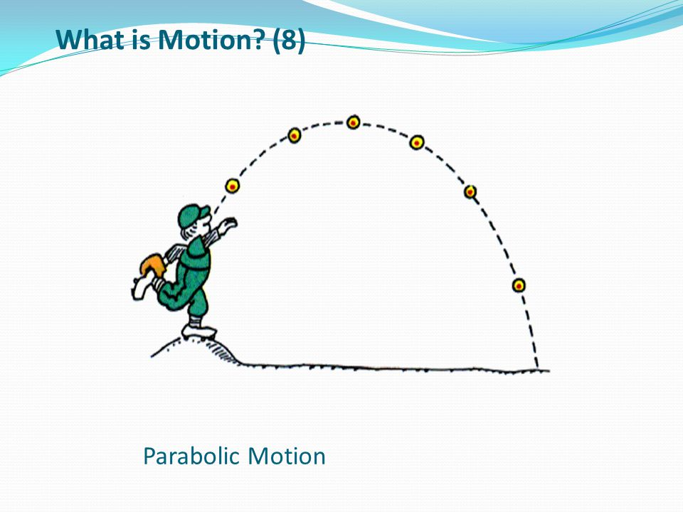Parabolic Motion What is Motion? (9)