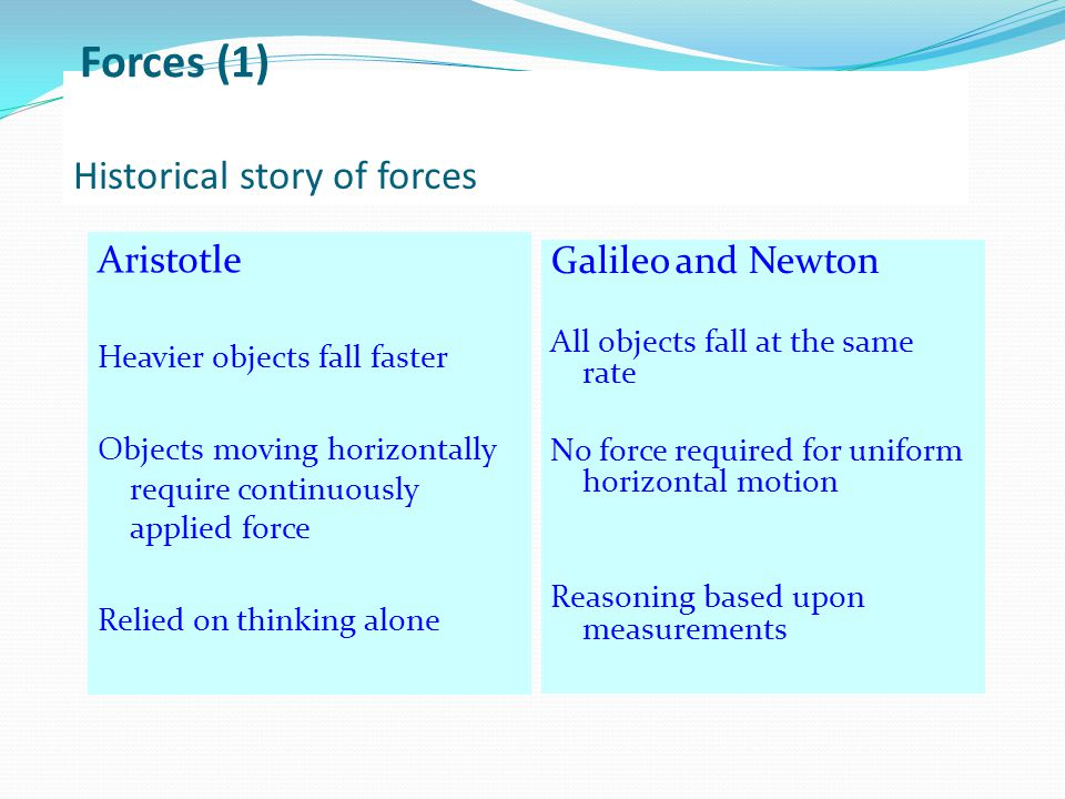 Historical story of forces Aristotle Heavier objects fall faster Objects moving horizontally require continuously applied force Relied on thinking alo