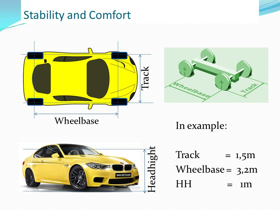 Stability and Comfort In example: Track = 1,5m Wheelbase = 3,2m HH = 1m Track Wheelbase Headhight