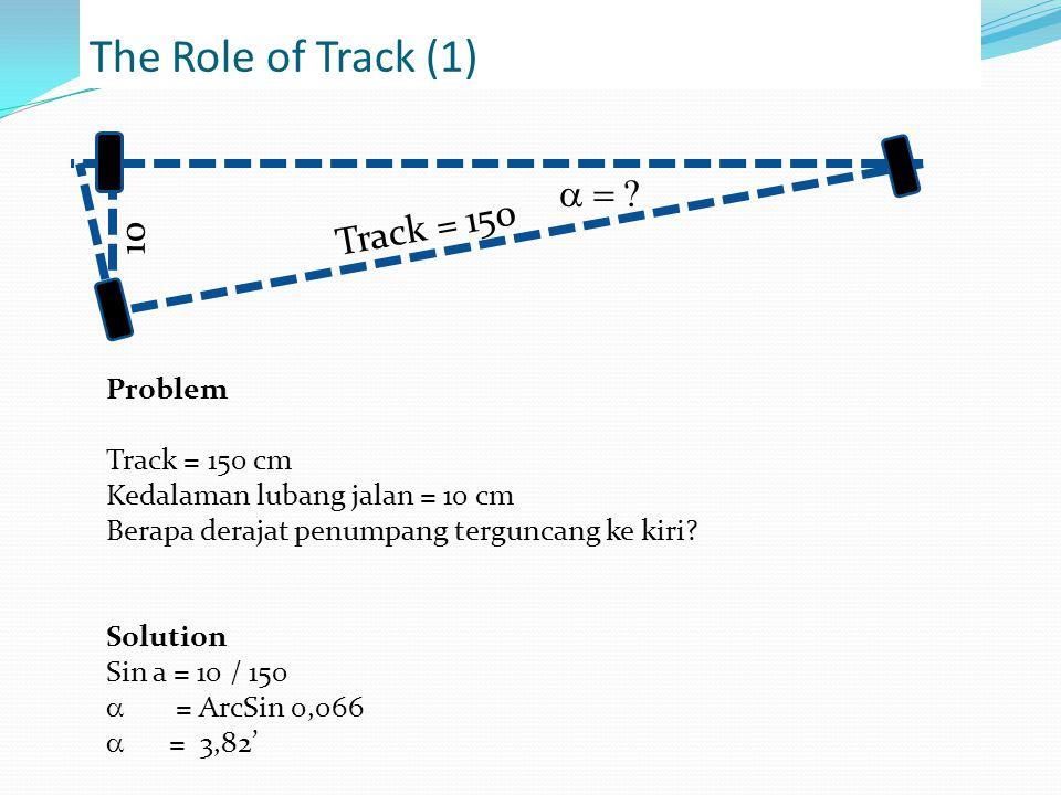 The Role of Track (1) 10  Track = 150 Problem Track = 150 cm Kedalaman lubang jalan = 10 cm Berapa derajat penumpang terguncang ke kiri.