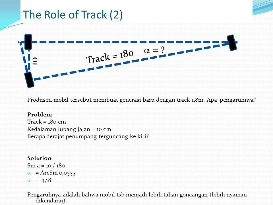 The Role of Track (2) 10  Track = 180 Produsen mobil tersebut membuat generasi baru dengan track 1,8m.