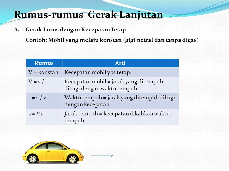 Rumus-rumus Gerak Lanjutan A.Gerak Lurus dengan Kecepatan Tetap Contoh: Mobil yang melaju konstan (gigi netral dan tanpa digas) RumusArti V = konstanKecepatan mobil ybs tetap.
