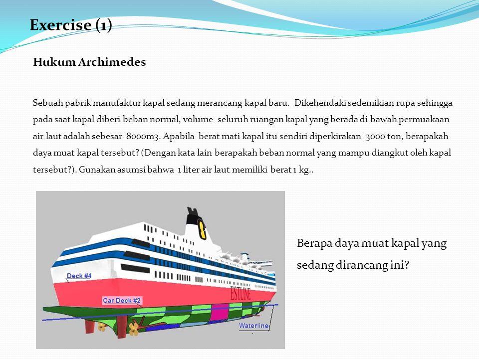 Exercise (1) Hukum Archimedes Sebuah pabrik manufaktur kapal sedang merancang kapal baru.