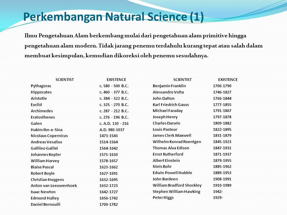 Perkembangan Natural Science (1) Ilmu Pengetahuan Alam berkembang mulai dari pengetahuan alam primitive hingga pengetahuan alam modern.