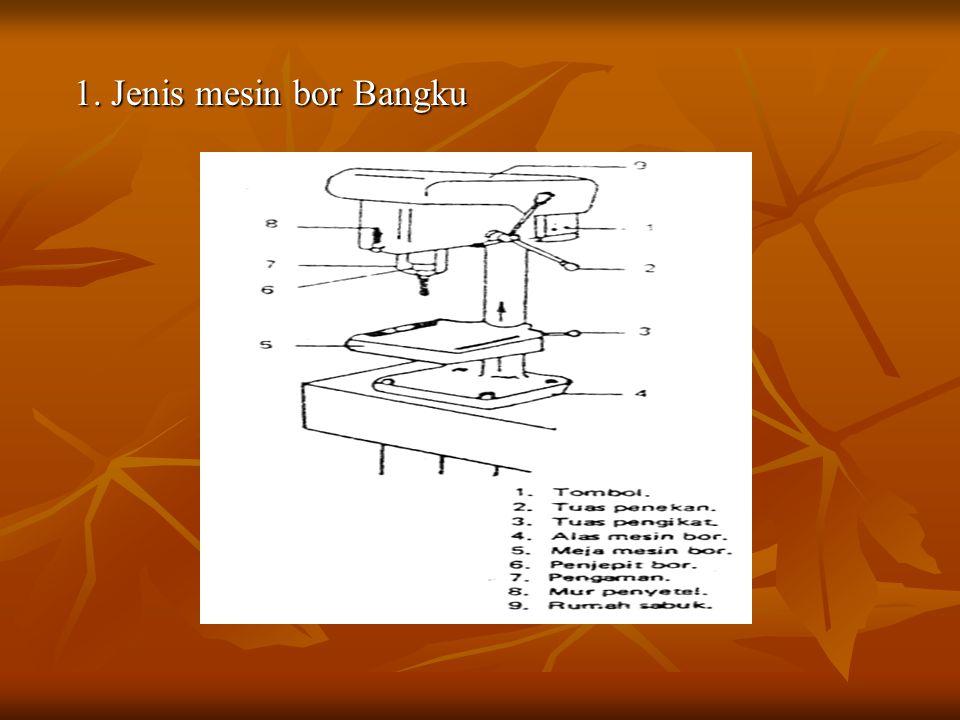 2. Jenis mesin bor dada