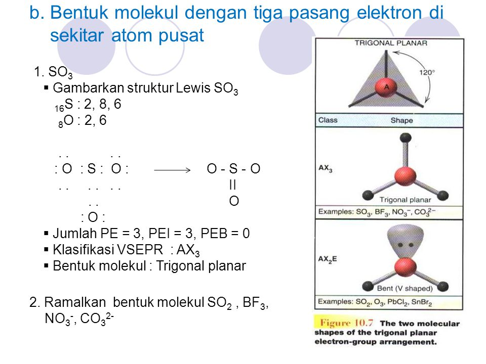 b. Bentuk molekul dengan tiga pasang elektron di sekitar atom pusat 1. SO 3  Gambarkan struktur Lewis SO 3 16 S : 2, 8, 6 8 O : 2, 6.... : O : S : O