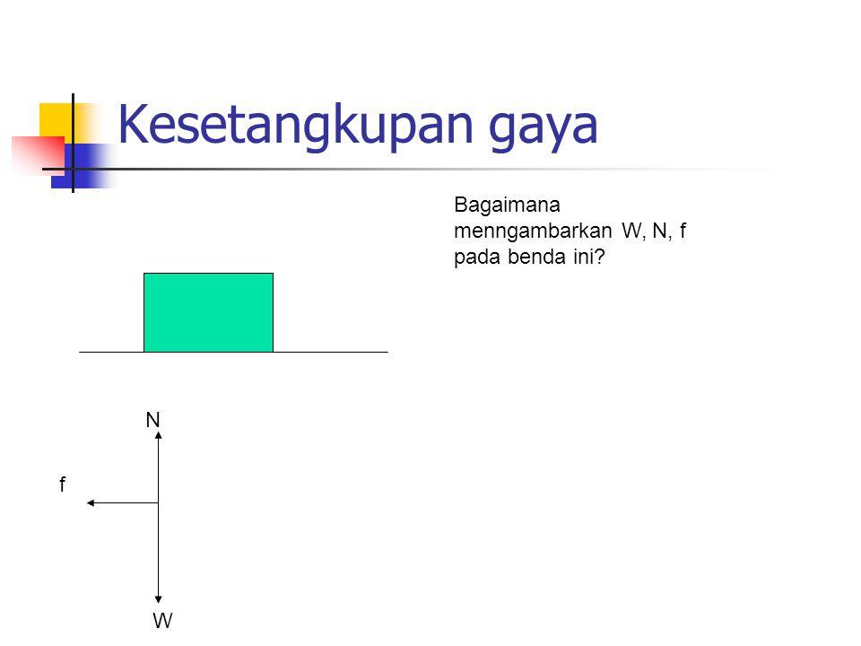 Kesetangkupan gaya Bagaimana menngambarkan W, N, f pada benda ini? N W f