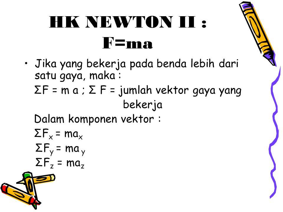HK NEWTON II : F=ma Jika yang bekerja pada benda lebih dari satu gaya, maka : ΣF = m a ; Σ F = jumlah vektor gaya yang bekerja Dalam komponen vektor :