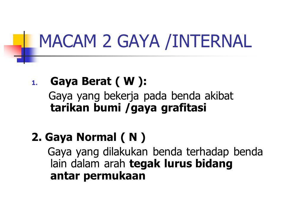 MACAM 2 GAYA /INTERNAL 1. Gaya Berat ( W ): Gaya yang bekerja pada benda akibat tarikan bumi /gaya grafitasi 2. Gaya Normal ( N ) Gaya yang dilakukan