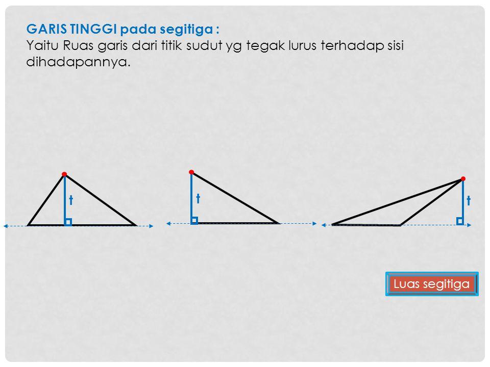 Trapesium b tinggitinggi a Luas persegi panjang = p  l, maka : Luas trapesium, L = jml sisi sejajar  ½ tinggi 1. Potonglah trapesium menurut garis s
