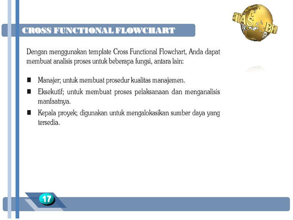 CROSS FUNCTIONAL FLOWCHART 1717