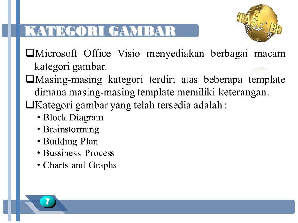 KATEGORI GAMBAR 77  Microsoft Office Visio menyediakan berbagai macam kategori gambar.
