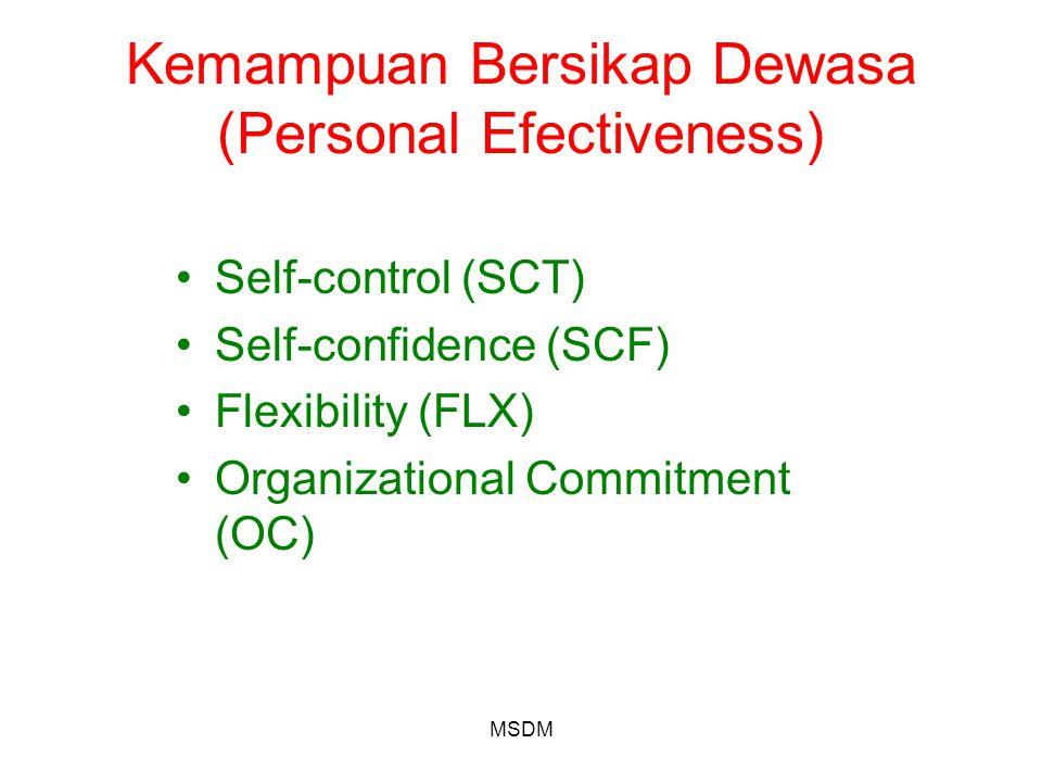 MSDM Kemampuan Bersikap Dewasa (Personal Efectiveness) Self-control (SCT) Self-confidence (SCF) Flexibility (FLX) Organizational Commitment (OC)
