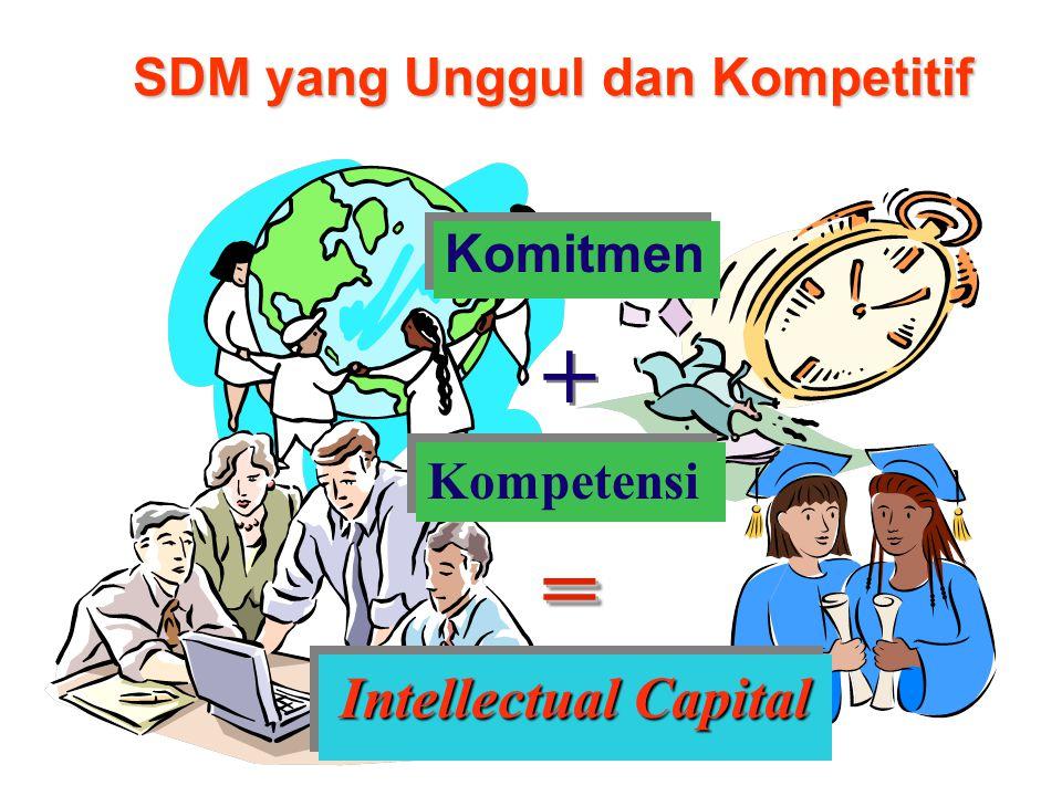MSDM SDM yang Unggul dan Kompetitif Komitmen Kompetensi Intellectual Capital + + ==
