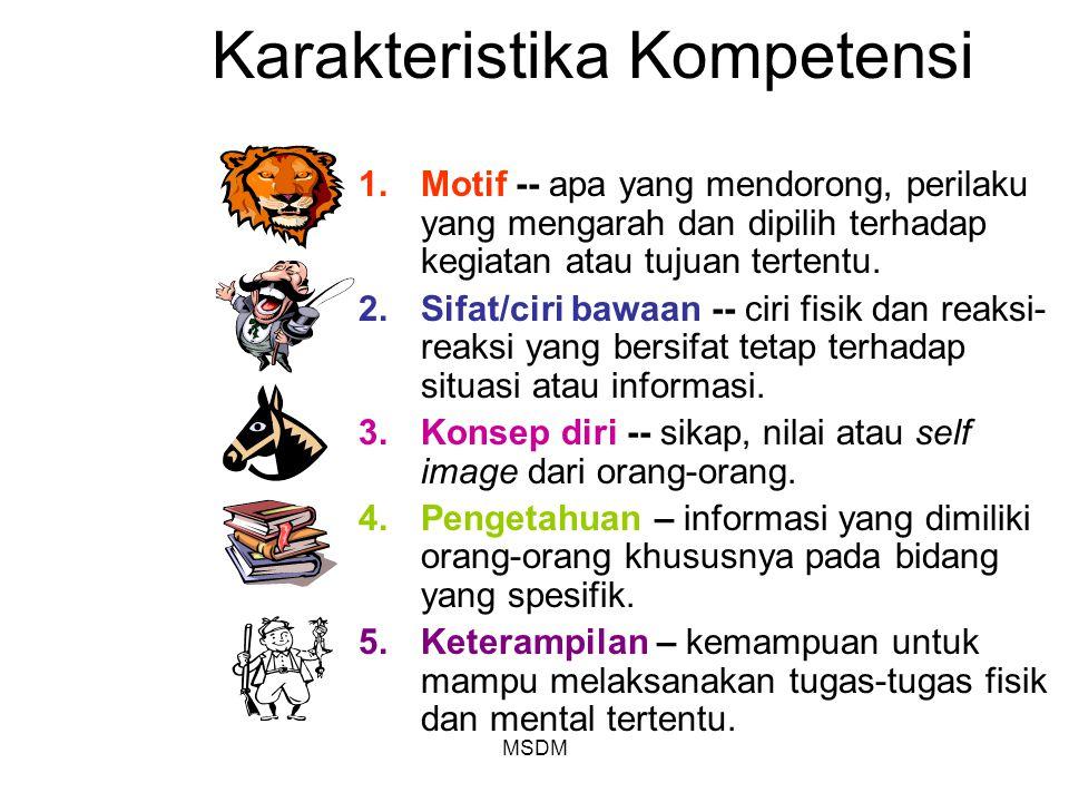 MSDM Karakteristika Kompetensi 1.Motif -- apa yang mendorong, perilaku yang mengarah dan dipilih terhadap kegiatan atau tujuan tertentu. 2.Sifat/ciri