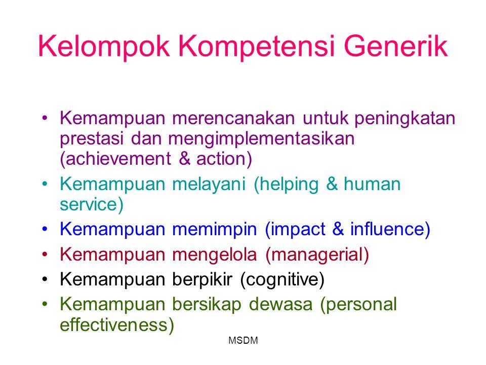 MSDM Kelompok Kompetensi Generik Kemampuan merencanakan untuk peningkatan prestasi dan mengimplementasikan (achievement & action) Kemampuan melayani (