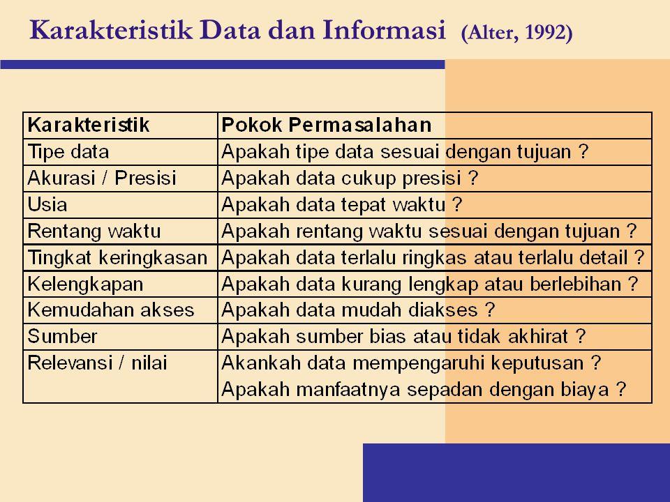 Karakteristik Data dan Informasi (Alter, 1992)