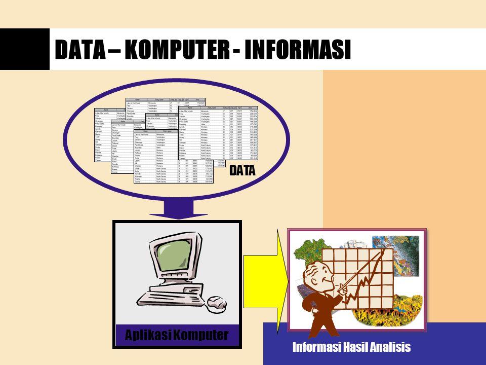 Pengetahuan (Knowledge) Kombinasi dari naluri, gagasan, aturan, dan prosedur yang mengarahkan tindakan atau keputusan (Alter, 1992) Merupakan komponen utama sistem pakar (expert system) Data Memformat, Memilih, Meringkas Menerjemahkan, Memutuskan, Bertindak Hasil Akumulasi Pengetahuan Informasi Pengetahuan