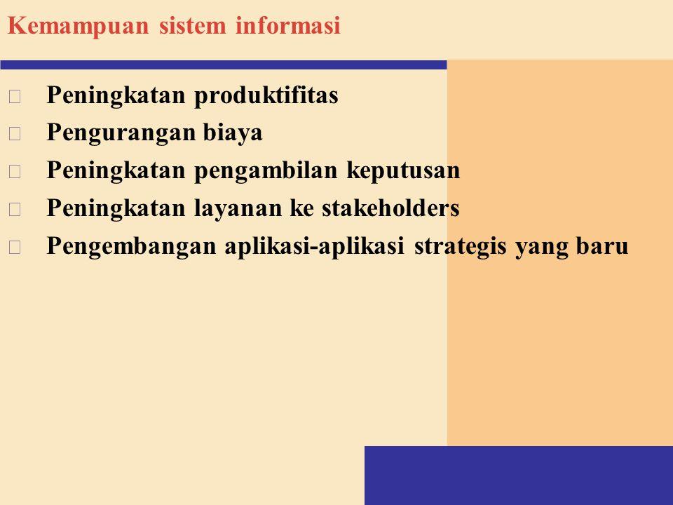 Kemampuan sistem informasi v Peningkatan produktifitas v Pengurangan biaya v Peningkatan pengambilan keputusan v Peningkatan layanan ke stakeholders v