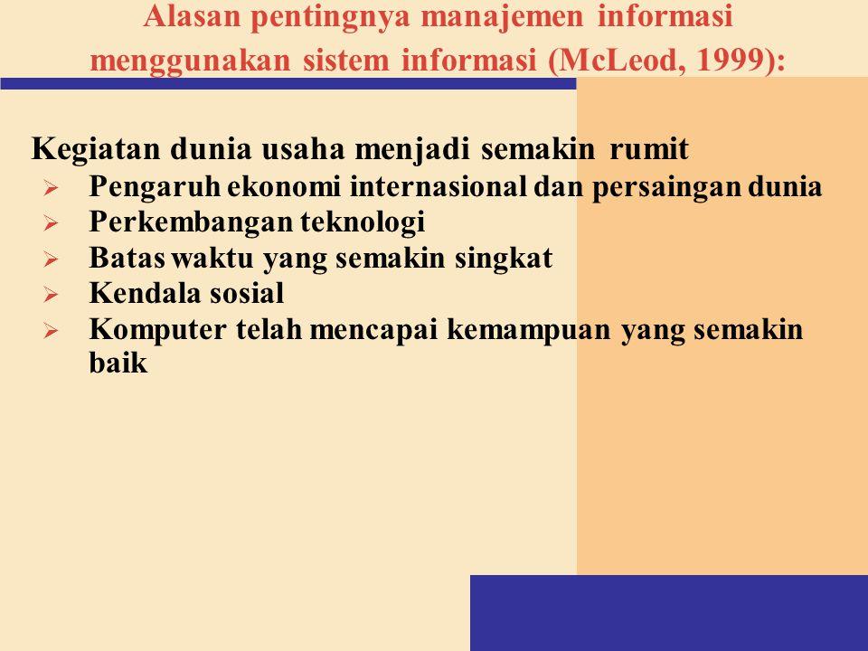 Alasan pentingnya manajemen informasi menggunakan sistem informasi (McLeod, 1999): Kegiatan dunia usaha menjadi semakin rumit  Pengaruh ekonomi inter
