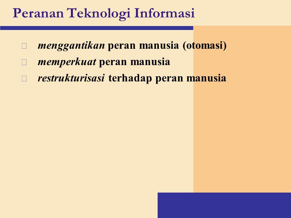 Peranan Teknologi Informasi v menggantikan peran manusia (otomasi) v memperkuat peran manusia v restrukturisasi terhadap peran manusia