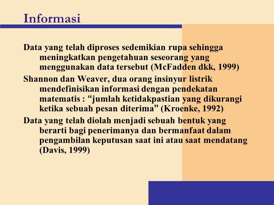 Informasi Data yang telah diproses sedemikian rupa sehingga meningkatkan pengetahuan seseorang yang menggunakan data tersebut (McFadden dkk, 1999) Sha