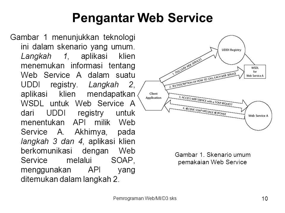 Pemrograman Web/MI/D3 sks 10 Gambar 1 menunjukkan teknologi ini dalam skenario yang umum. Langkah 1, aplikasi klien menemukan informasi tentang Web Se