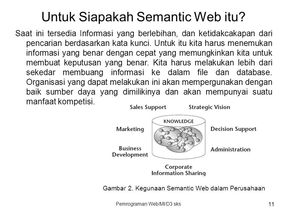 Pemrograman Web/MI/D3 sks 11 Untuk Siapakah Semantic Web itu? Saat ini tersedia Informasi yang berlebihan, dan ketidakcakapan dari pencarian berdasark