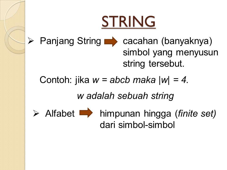 STRING  Panjang Stringcacahan (banyaknya) simbol yang menyusun string tersebut. Contoh: jika w = abcb maka |w| = 4. w adalah sebuah string  Alfabeth
